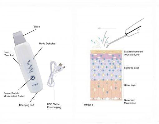 des crèmes agressives pour votre peau et autres gels à base de produits chimiques. Nousvous présentons une nouvelle façon de nettoyer efficacement et naturellement votre visage grâce à Wonder Cleaner! Cenouveau système révolutionnaire nettoie